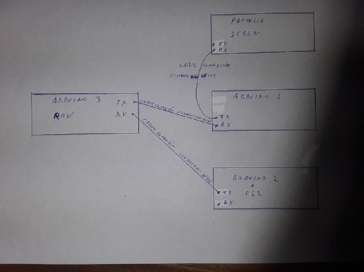 Diagramaconexiones.jpg