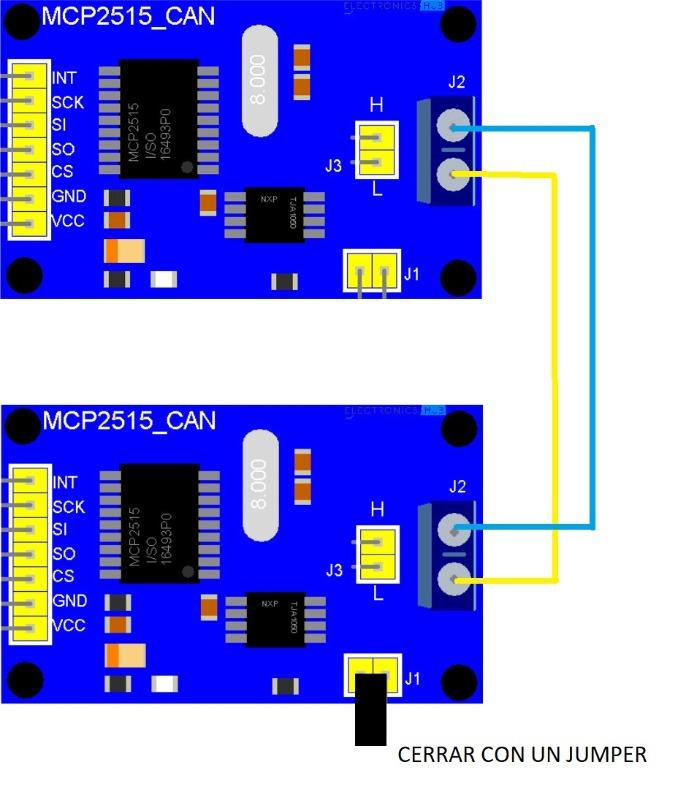 ConexionentrelosMCP.jpg